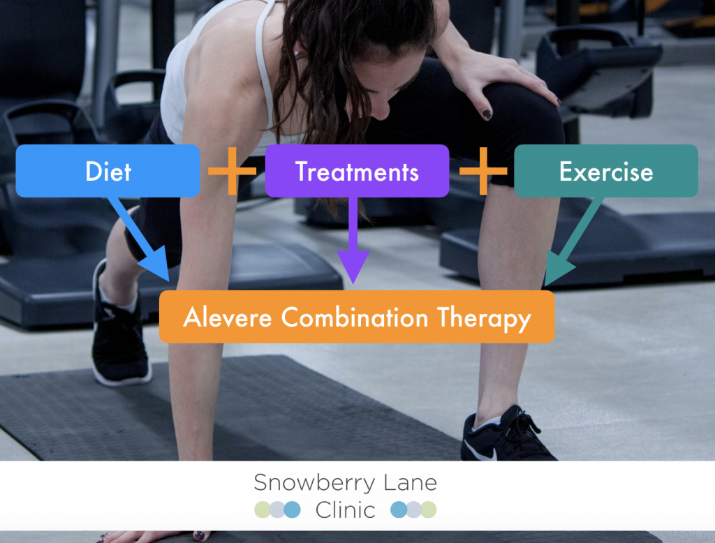 Snowberry Lane Blog | Leading Cosmetic Clinic Blog